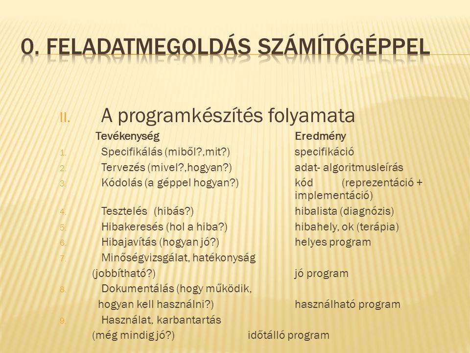 II. A programkészítés folyamata TevékenységEredmény 1. Specifikálás (miből?,mit?)specifikáció 2. Tervezés (mivel?,hogyan?)adat- algoritmusleírás 3. Kó