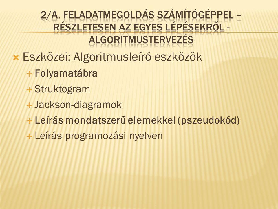  Eszközei: Algoritmusleíró eszközök  Folyamatábra  Struktogram  Jackson-diagramok  Leírás mondatszerű elemekkel (pszeudokód)  Leírás programozási nyelven