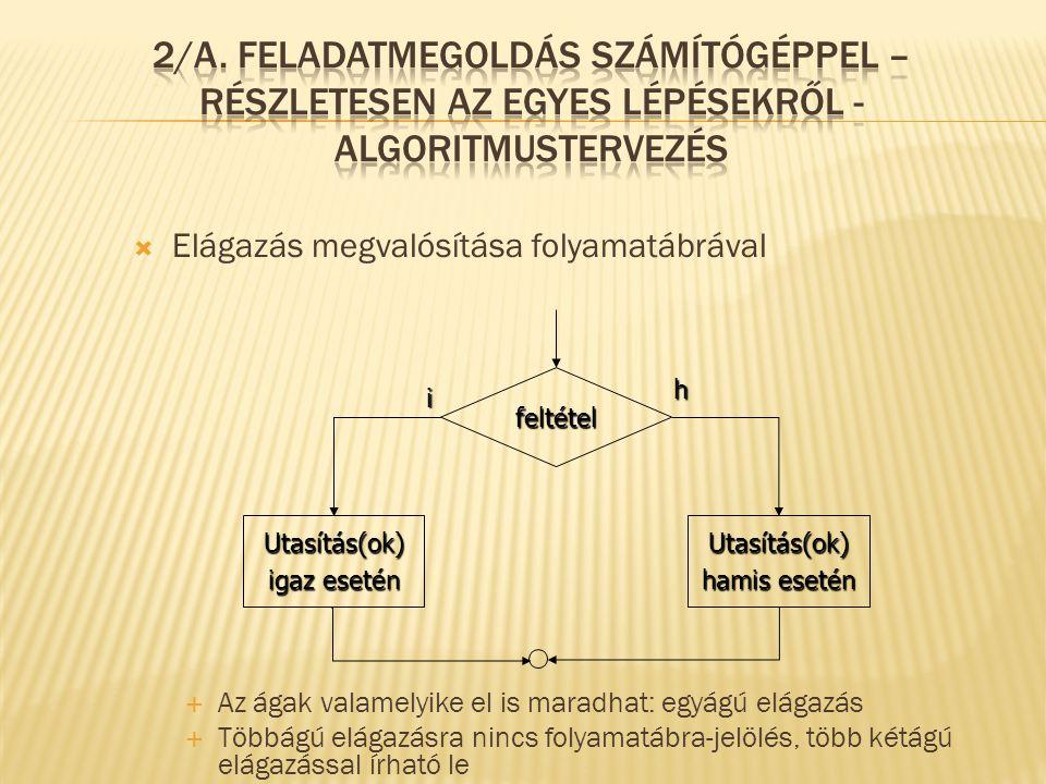  Elágazás megvalósítása folyamatábrával  Az ágak valamelyike el is maradhat: egyágú elágazás  Többágú elágazásra nincs folyamatábra-jelölés, több kétágú elágazással írható le feltétel Utasítás(ok) igaz esetén Utasítás(ok) hamis esetén i h