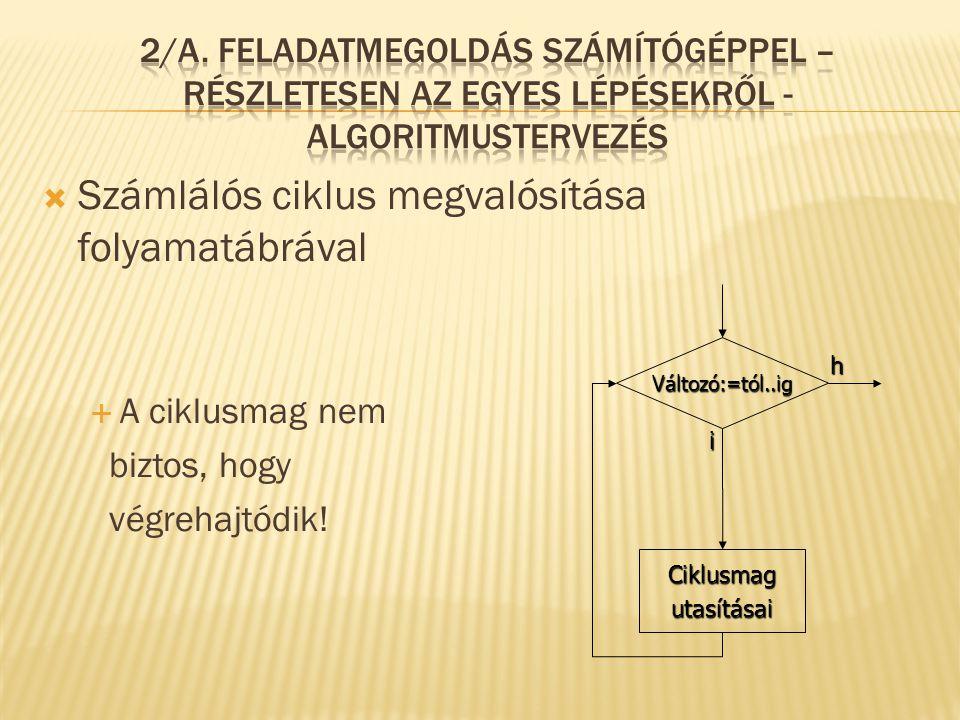  Számlálós ciklus megvalósítása folyamatábrával  A ciklusmag nem biztos, hogy végrehajtódik! i Változó:=tól..ig Ciklusmagutasításai h
