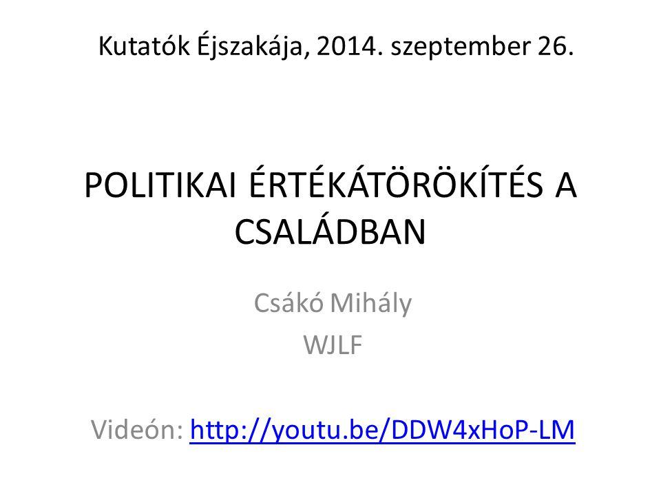 POLITIKAI ÉRTÉKÁTÖRÖKÍTÉS A CSALÁDBAN Csákó Mihály WJLF Videón: http://youtu.be/DDW4xHoP-LMhttp://youtu.be/DDW4xHoP-LM Kutatók Éjszakája, 2014.