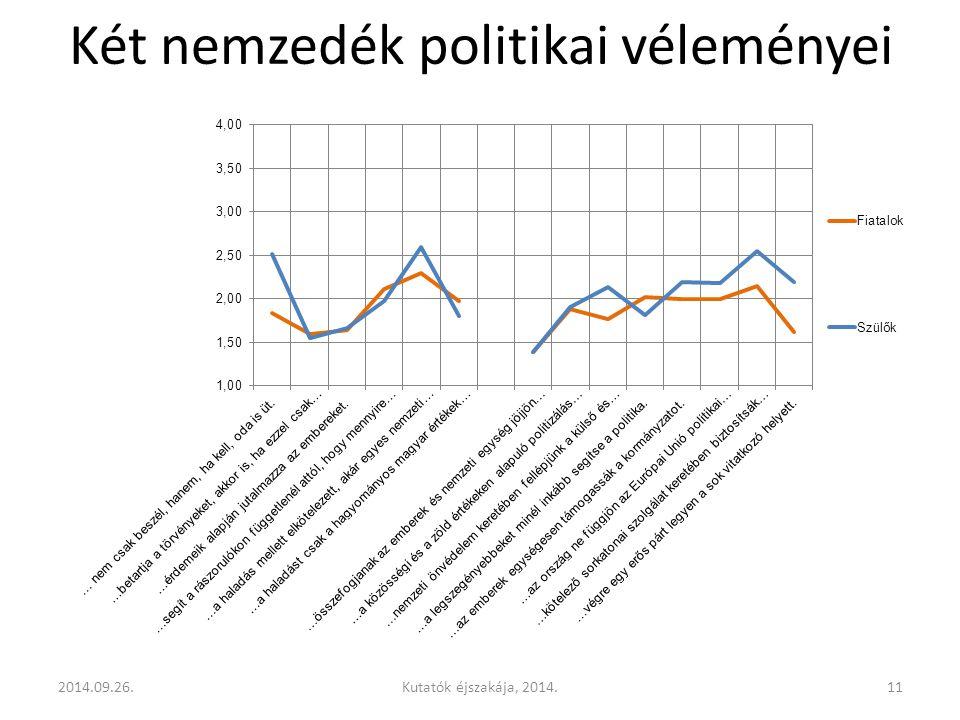 Két nemzedék politikai véleményei 2014.09.26.11Kutatók éjszakája, 2014.