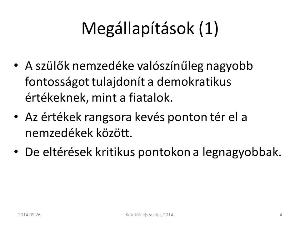 Két nemzedék a demokratikus értékekről 2014.09.26.5Kutatók éjszakája, 2014.