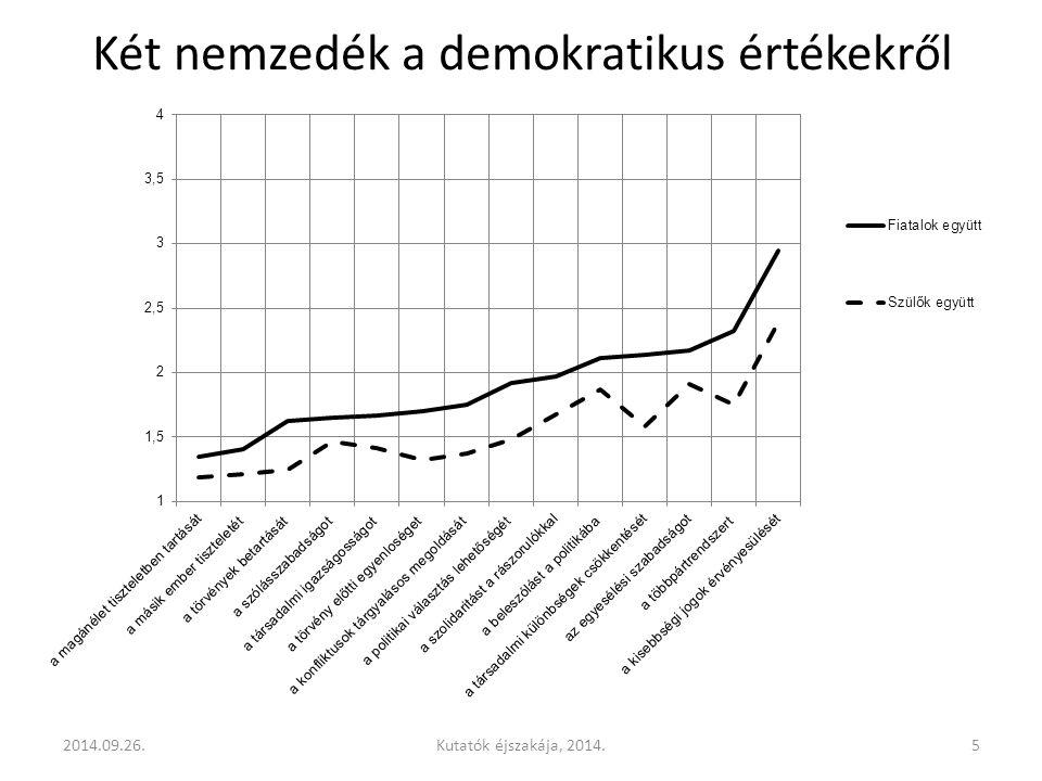Szülők és gyerekeik korrelációja 2014.09.26.16Kutatók éjszakája, 2014.