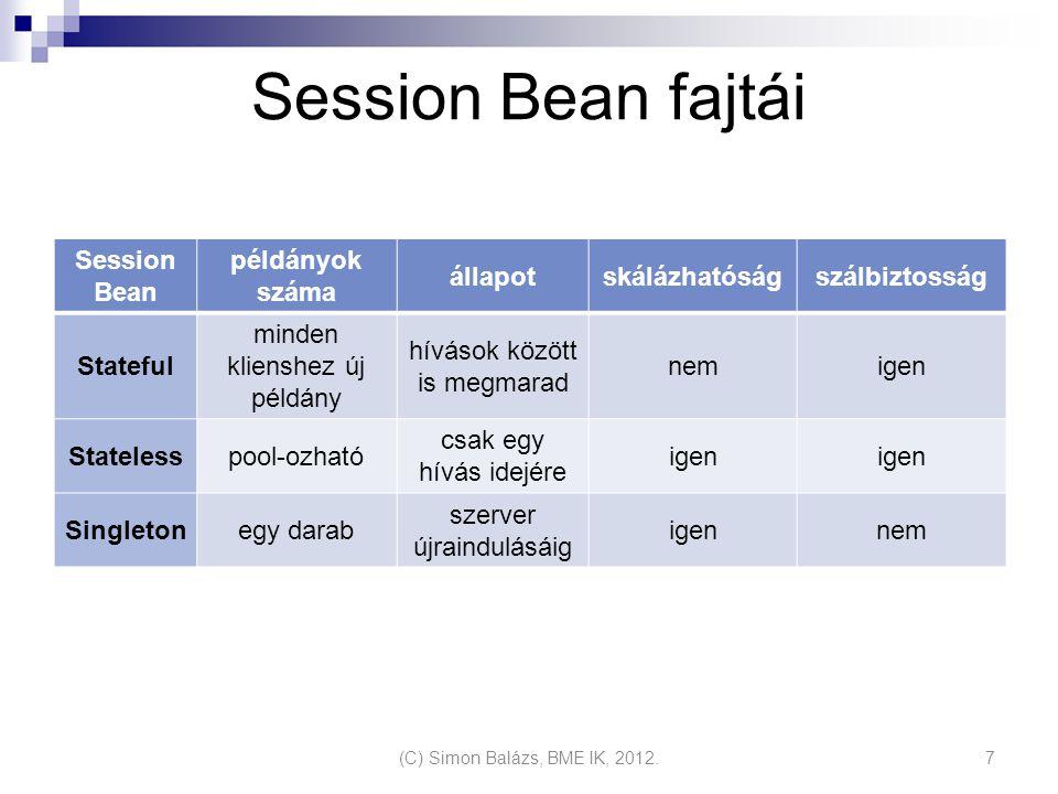 Session Bean fajtái Session Bean példányok száma állapotskálázhatóságszálbiztosság Stateful minden klienshez új példány hívások között is megmarad nemigen Statelesspool-ozható csak egy hívás idejére igen Singletonegy darab szerver újraindulásáig igennem (C) Simon Balázs, BME IK, 2012.7