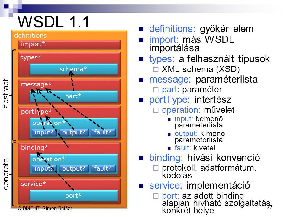 WSDL 1.1 definitions: gyökér elem import: más WSDL importálása types: a felhasznált típusok  XML schema (XSD) message: paraméterlista  part: paramét
