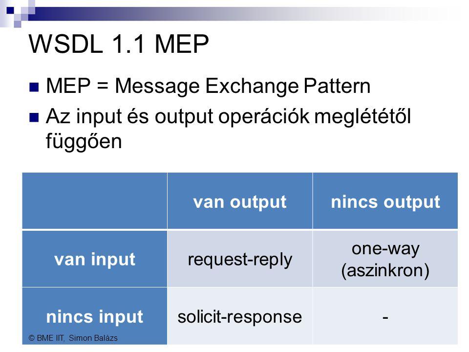 WSDL 1.1 MEP MEP = Message Exchange Pattern Az input és output operációk meglététől függően 31 van outputnincs output van inputrequest-reply one-way (