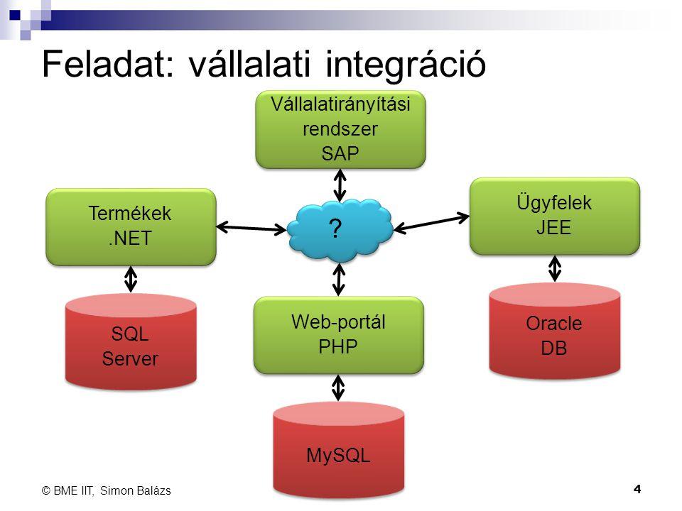 Feladat: vállalati integráció 4 © BME IIT, Simon Balázs Oracle DB Oracle DB Ügyfelek JEE Ügyfelek JEE MySQL Web-portál PHP Web-portál PHP SQL Server S