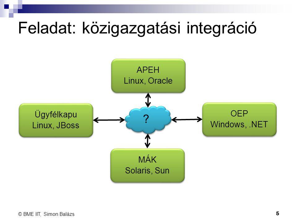 Feladat: közigazgatási integráció 5 © BME IIT, Simon Balázs OEP Windows,.NET OEP Windows,.NET MÁK Solaris, Sun MÁK Solaris, Sun Ügyfélkapu Linux, JBos