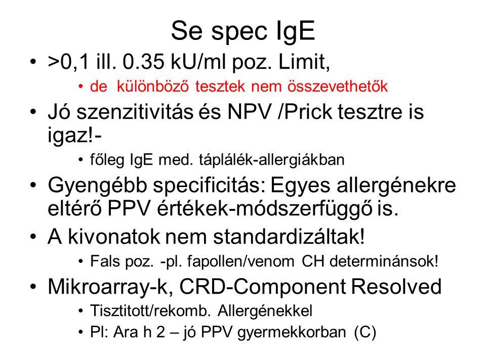 Se spec IgE >0,1 ill. 0.35 kU/ml poz. Limit, de különböző tesztek nem összevethetők Jó szenzitivitás és NPV /Prick tesztre is igaz!- főleg IgE med. tá