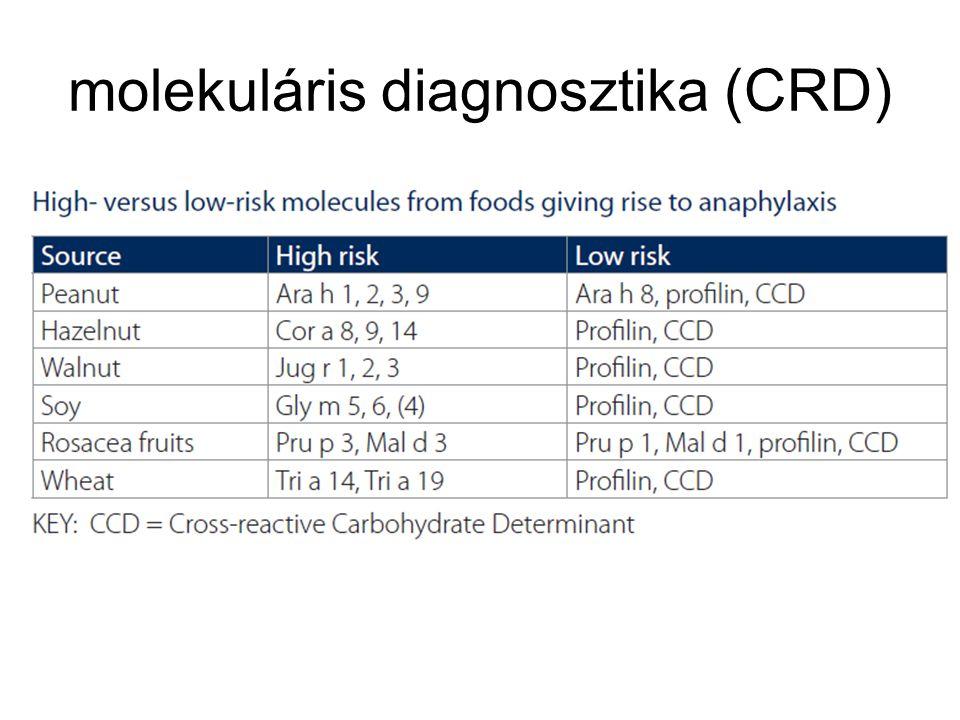 molekuláris diagnosztika (CRD)