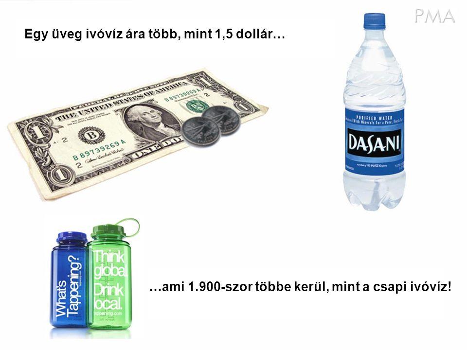 Egy üveg ivóvíz ára több, mint 1,5 dollár… …ami 1.900-szor többe kerül, mint a csapi ivóvíz!