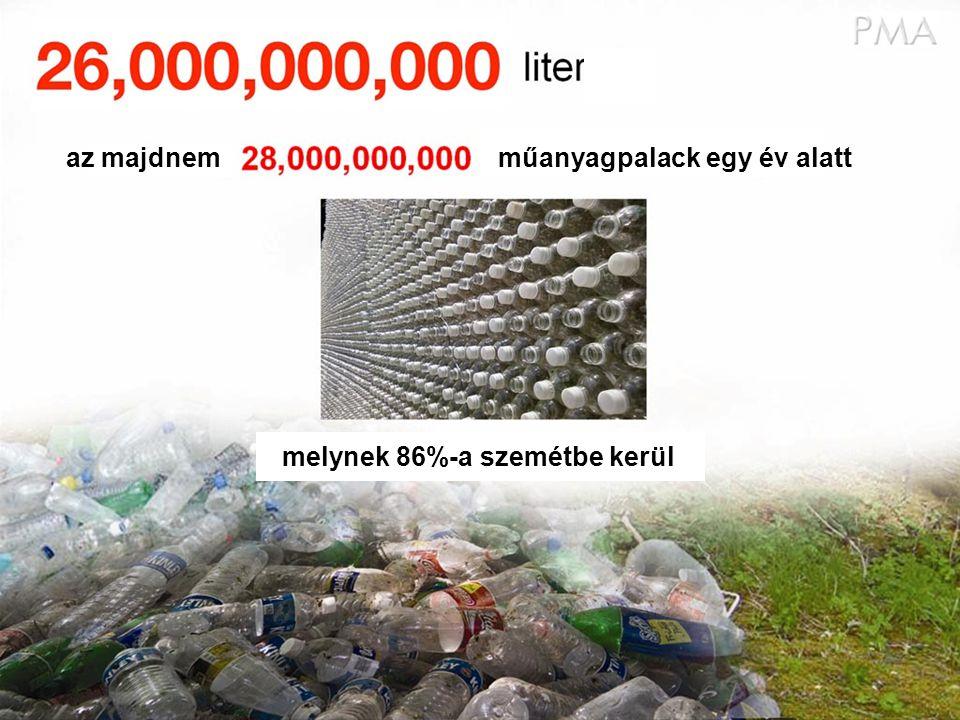 az majdnemműanyagpalack egy év alatt melynek 86%-a szemétbe kerül