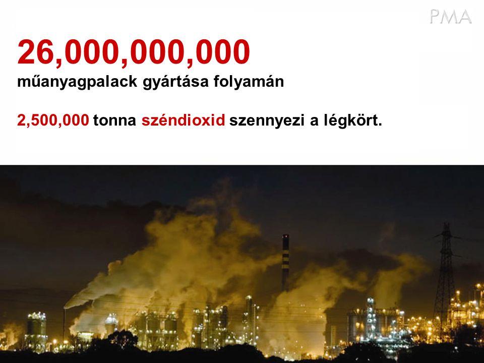 26,000,000,000 műanyagpalack gyártása folyamán 2,500,000 tonna széndioxid szennyezi a légkört.