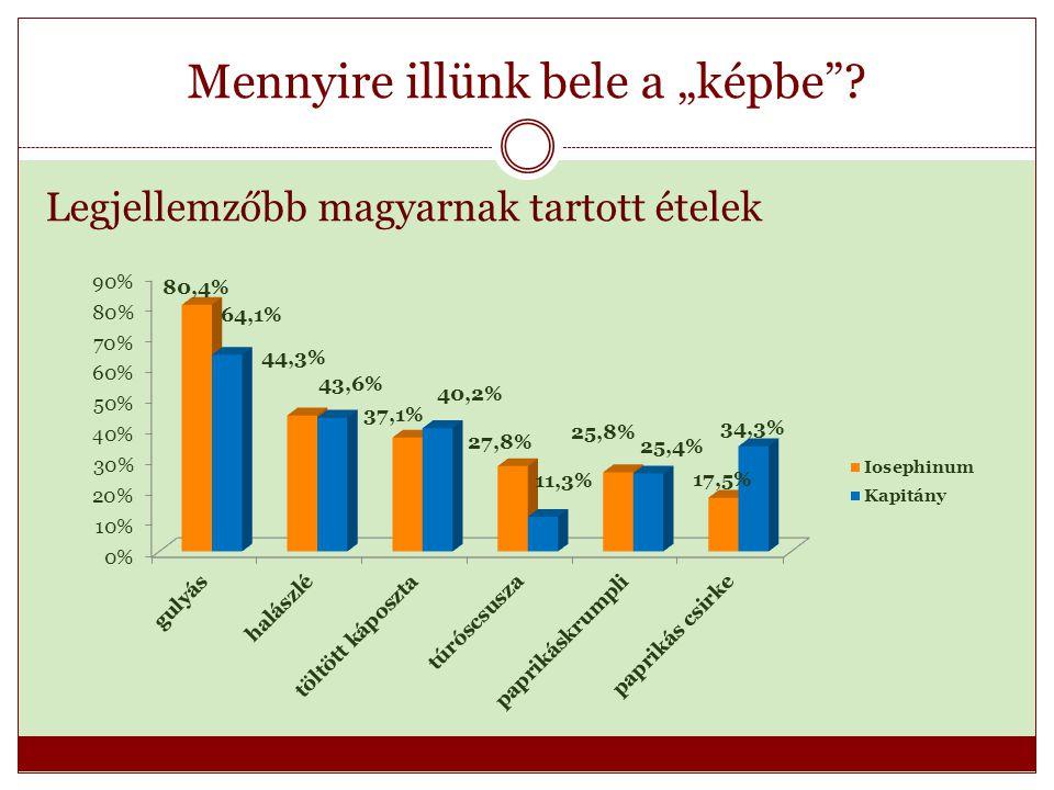 """Mennyire illünk bele a """"képbe Legjellemzőbb magyarnak tartott ételek"""