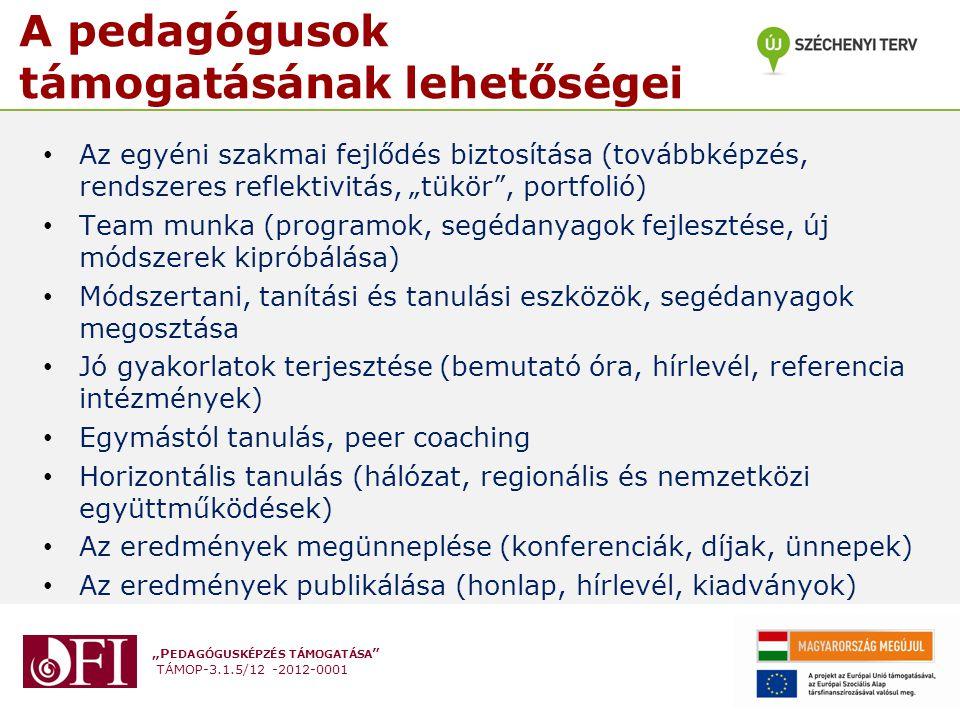 """""""P EDAGÓGUSKÉPZÉS TÁMOGATÁSA """" TÁMOP-3.1.5/12 -2012-0001 A pedagógusok támogatásának lehetőségei Az egyéni szakmai fejlődés biztosítása (továbbképzés,"""