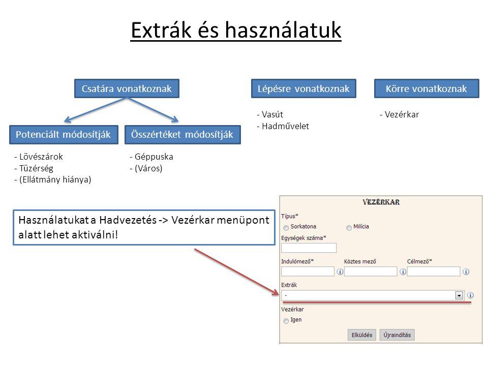 Extrák és használatuk Csatára vonatkoznakLépésre vonatkoznakKörre vonatkoznak Potenciált módosítjákÖsszértéket módosítják - Lövészárok - Tüzérség - (Ellátmány hiánya) - Géppuska - (Város) - Vasút - Hadművelet - Vezérkar Használatukat a Hadvezetés -> Vezérkar menüpont alatt lehet aktiválni!