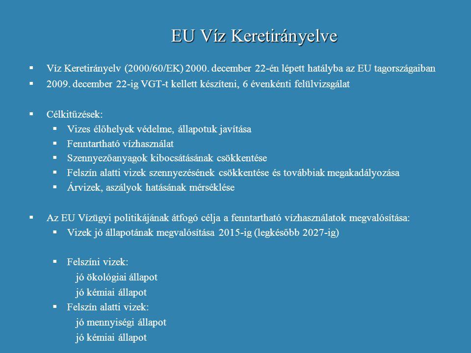 EU Víz Keretirányelve  Víz Keretirányelv (2000/60/EK) 2000. december 22-én lépett hatályba az EU tagországaiban  2009. december 22-ig VGT-t kellett