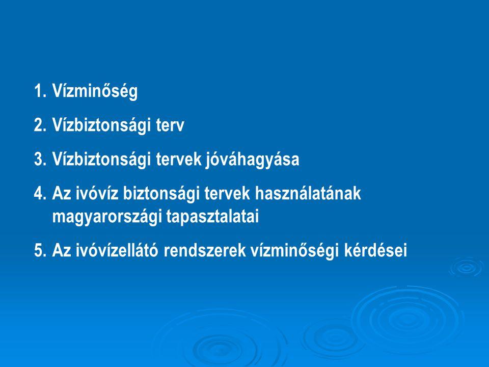 1.Vízminőség 2.Vízbiztonsági terv 3.Vízbiztonsági tervek jóváhagyása 4.Az ivóvíz biztonsági tervek használatának magyarországi tapasztalatai 5.Az ivóv