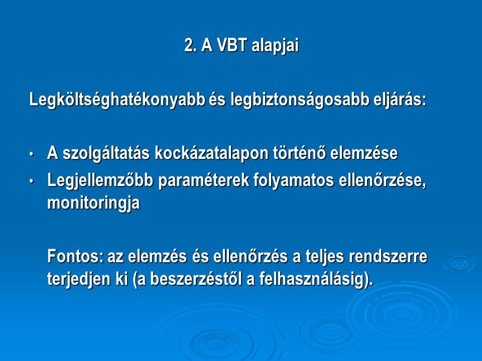 2. A VBT alapjai Legköltséghatékonyabb és legbiztonságosabb eljárás: A szolgáltatás kockázatalapon történő elemzése A szolgáltatás kockázatalapon tört
