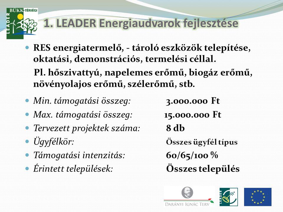 RES energiatermelő, - tároló eszközök telepítése, oktatási, demonstrációs, termelési céllal. Pl. hőszivattyú, napelemes erőmű, biogáz erőmű, növényola