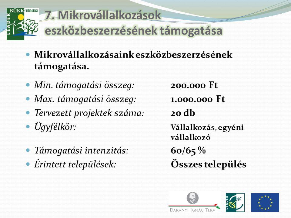 Mikrovállalkozásaink eszközbeszerzésének támogatása. Min. támogatási összeg:200.000 Ft Max. támogatási összeg:1.000.000 Ft Tervezett projektek száma: