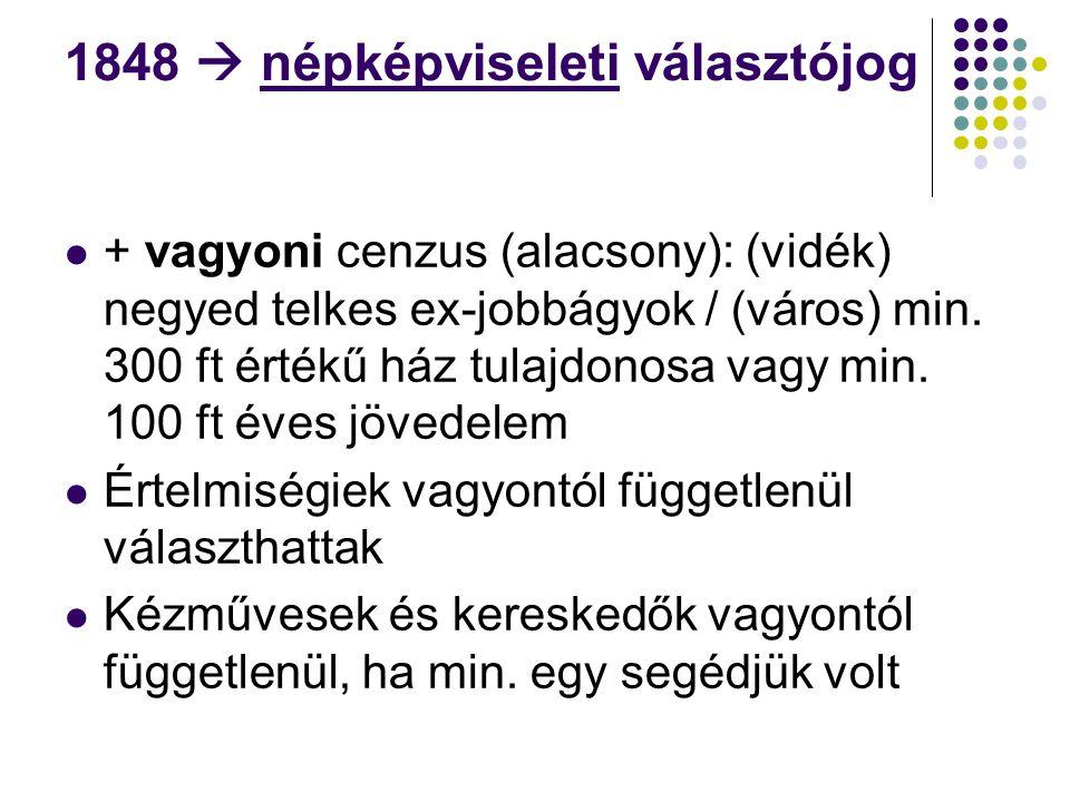 1848  népképviseleti választójog + vagyoni cenzus (alacsony): (vidék) negyed telkes ex-jobbágyok / (város) min.