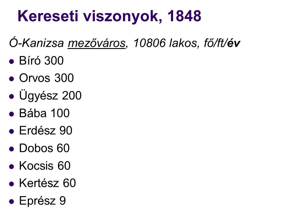 Kereseti viszonyok, 1848 Ó-Kanizsa mezőváros, 10806 lakos, fő/ft/év Bíró 300 Orvos 300 Ügyész 200 Bába 100 Erdész 90 Dobos 60 Kocsis 60 Kertész 60 Eprész 9