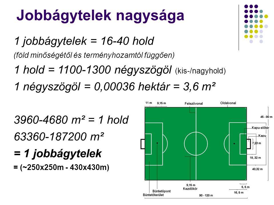 Jobbágytelek nagysága 1 jobbágytelek = 16-40 hold (föld minőségétől és terményhozamtól függően) 1 hold = 1100-1300 négyszögöl (kis-/nagyhold) 1 négyszögöl = 0,00036 hektár = 3,6 m² 3960-4680 m² = 1 hold 63360-187200 m² = 1 jobbágytelek = (~250x250m - 430x430m)