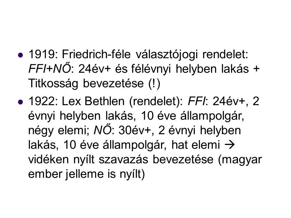 1919: Friedrich-féle választójogi rendelet: FFI+NŐ: 24év+ és félévnyi helyben lakás + Titkosság bevezetése (!) 1922: Lex Bethlen (rendelet): FFI: 24év+, 2 évnyi helyben lakás, 10 éve állampolgár, négy elemi; NŐ: 30év+, 2 évnyi helyben lakás, 10 éve állampolgár, hat elemi  vidéken nyílt szavazás bevezetése (magyar ember jelleme is nyílt)