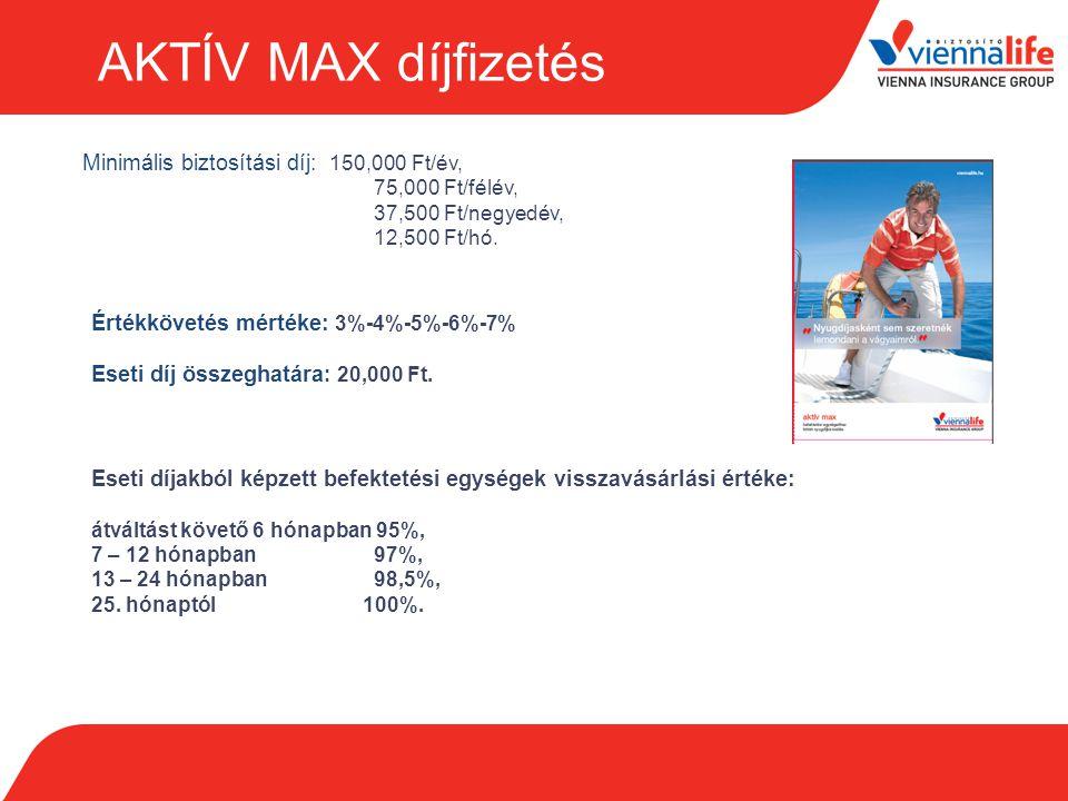 AKTÍV MAX díjfizetés Minimális biztosítási díj: 150,000 Ft/év, 75,000 Ft/félév, 37,500 Ft/negyedév, 12,500 Ft/hó. Értékkövetés mértéke: 3%-4%-5%-6%-7%