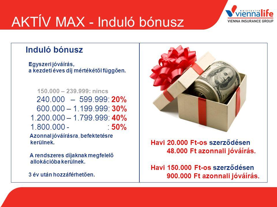 AKTÍV MAX - Induló bónusz Induló bónusz Egyszeri jóváírás, a kezdeti éves díj mértékétől függően. Azonnal jóváírásra, befektetésre kerülnek. A rendsze