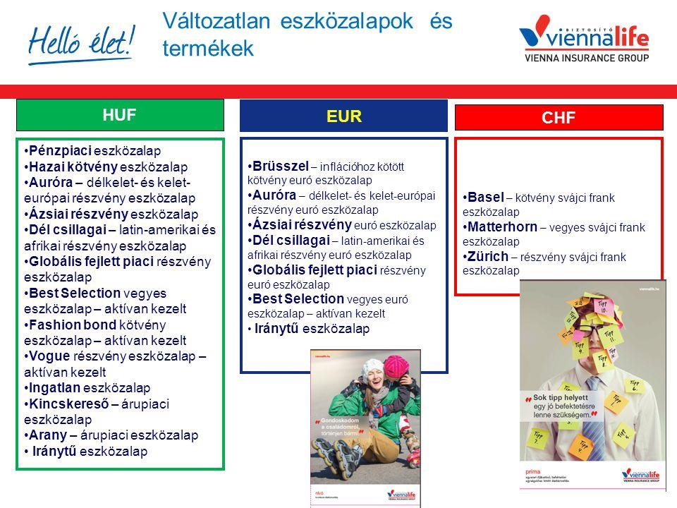 Változatlan eszközalapok és termékek Pénzpiaci eszközalap Hazai kötvény eszközalap Auróra – délkelet- és kelet- európai részvény eszközalap Ázsiai rés