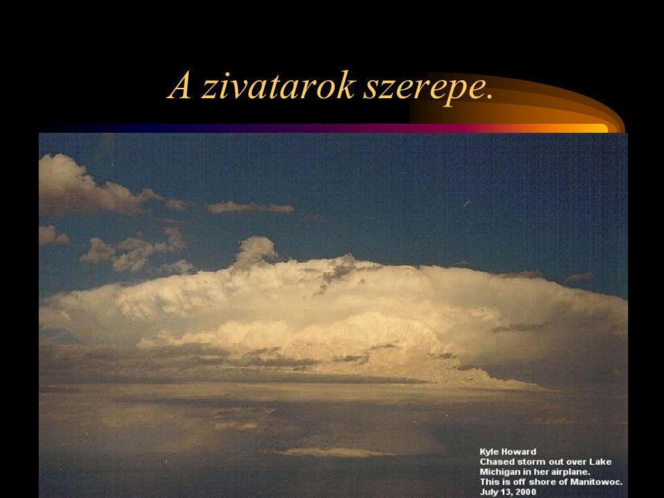 A villámlás lokalizációs rendszer működésének tapasztalatai valamint a hazai villámlások statisztikai fizikai jellemzői Wantuch Ferenc Országos Meteorológiai Szolgálat