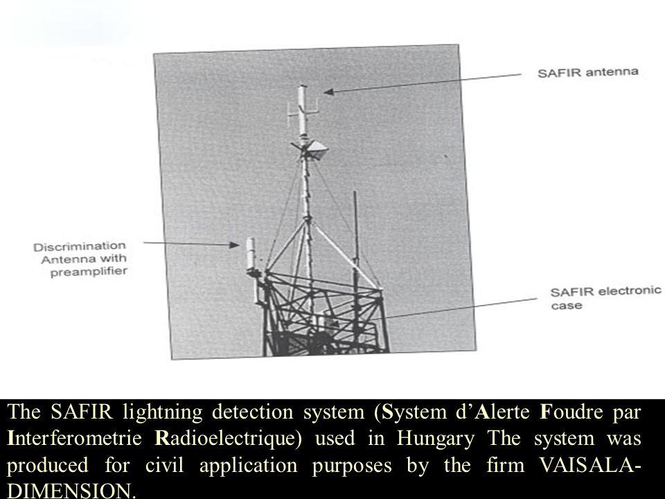 Rövid ismertető a hazai villámlokalizációs rendszerről Villámlások frekvencia spektruma néhányszor tíz kHz-től több GHz-ig.