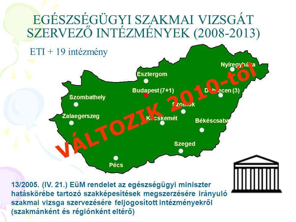EGÉSZSÉGÜGYI SZAKMAI VIZSGÁT SZERVEZŐ INTÉZMÉNYEK (2008-2013) ETI + 19 intézmény 13/2005. (IV. 21.) EüM rendelet az egészségügyi miniszter hatáskörébe