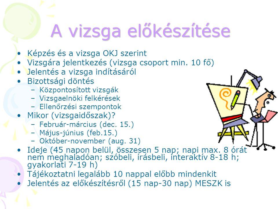 A vizsga előkészítése Képzés és a vizsga OKJ szerint Vizsgára jelentkezés (vizsga csoport min. 10 fő) Jelentés a vizsga indításáról Bizottsági döntés