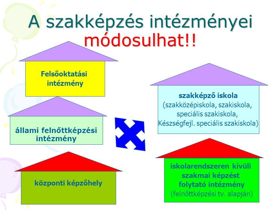 A szakképzés intézményei módosulhat!! Felsőoktatási intézmény szakképző iskola (szakközépiskola, szakiskola, speciális szakiskola, Készségfejl. speciá