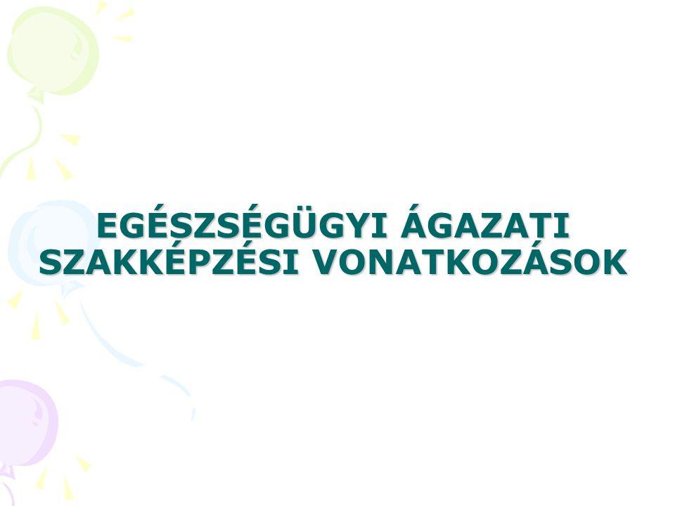 Egészségügyi Szakképzés irányítása ÁTALAKÍTÁS FOLYAMTBAN MINISZTER Egészségügyi Szak- és Továbbképzési Tanács Egészségügyi Tudományos Tanács FELSŐOKTATÁSI BIZOTTSÁG Egészségügyi Felsőfokú Szakirányú Szakképzési és Továbbképzési Bizottság Egészségügyi Szak és Továbbképzési Bizottság Szakmapolitikai és Minőségbiztosítási Bizottság