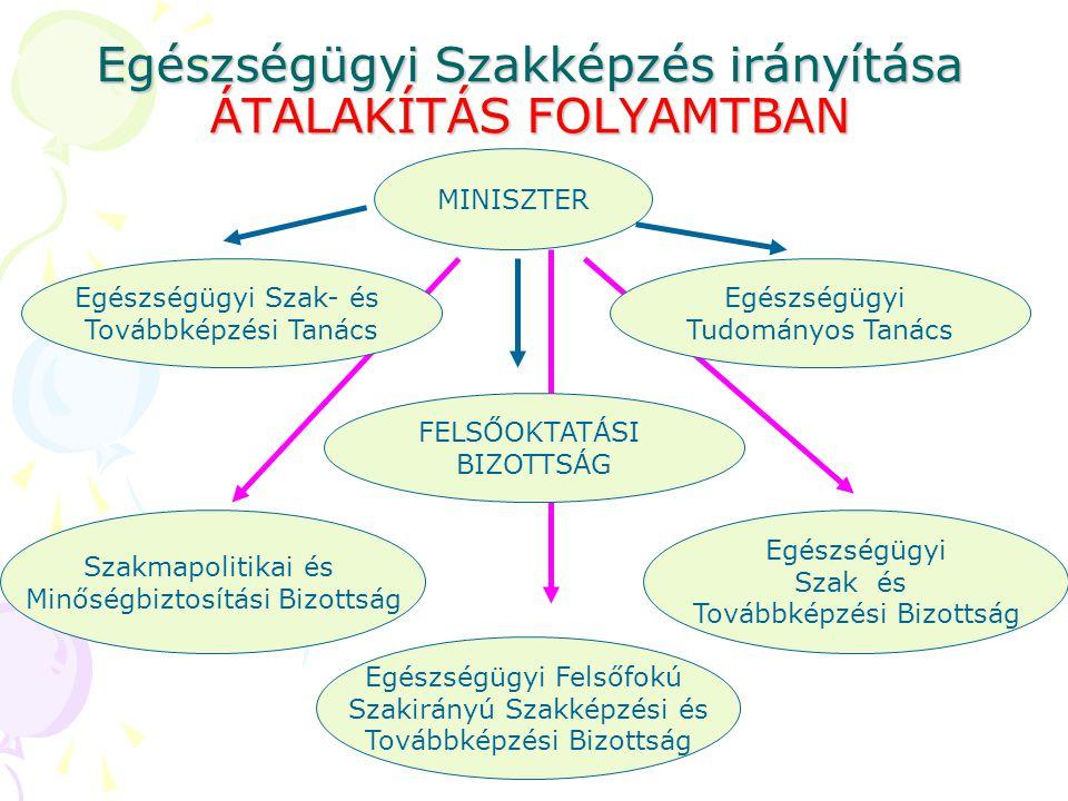 EGÉSZSÉGÜGYI SZAKMAI VIZSGÁT SZERVEZŐ INTÉZMÉNYEK (2008-2013) ETI + 19 intézmény 13/2005.