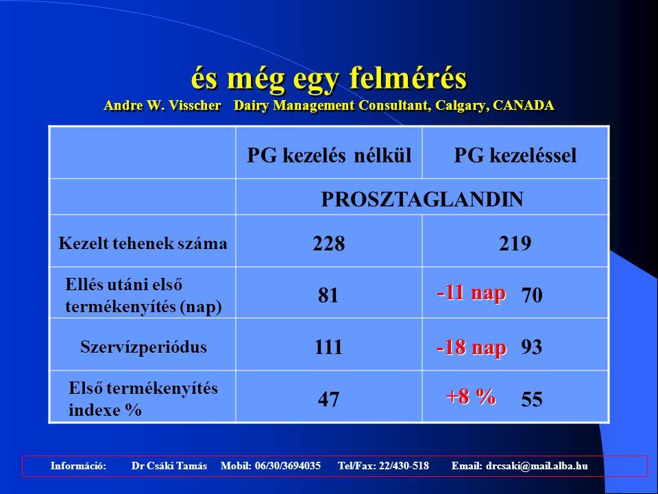 és még egy felmérés Andre W. Visscher Dairy Management Consultant, Calgary, CANADA PG kezelés nélkülPG kezeléssel PROSZTAGLANDIN Kezelt tehenek száma