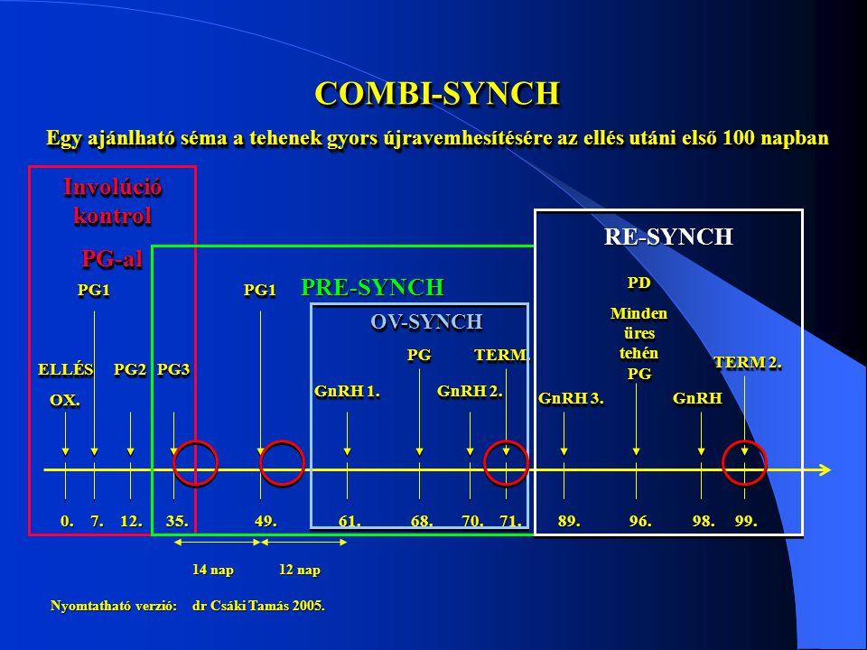 COMBI-SYNCH Egy ajánlható séma a tehenek gyors újravemhesítésére az ellés utáni első 100 napban 0. 7. 12. 35. 49. 61. 68. 70. 71. 89. 96. 98. 99. 0. 7