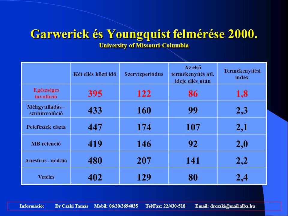 University of Missouri-Columbia Garwerick és Youngquist felmérése 2000. University of Missouri-Columbia Két ellés közti időSzervízperiódus Az első ter