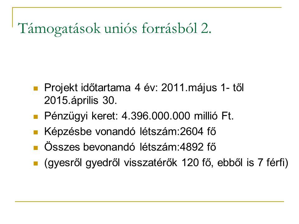 Támogatások uniós forrásból 2. Projekt időtartama 4 év: 2011.május 1- től 2015.április 30. Pénzügyi keret: 4.396.000.000 millió Ft. Képzésbe vonandó l