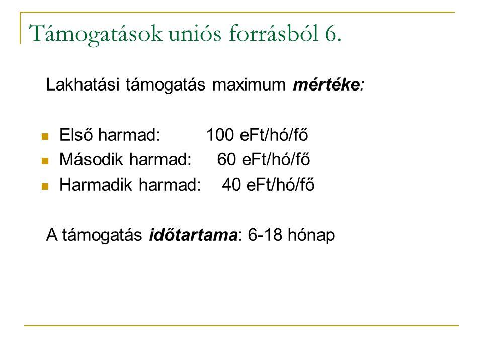 Támogatások uniós forrásból 6. Lakhatási támogatás maximum mértéke: Első harmad: 100 eFt/hó/fő Második harmad: 60 eFt/hó/fő Harmadik harmad: 40 eFt/hó