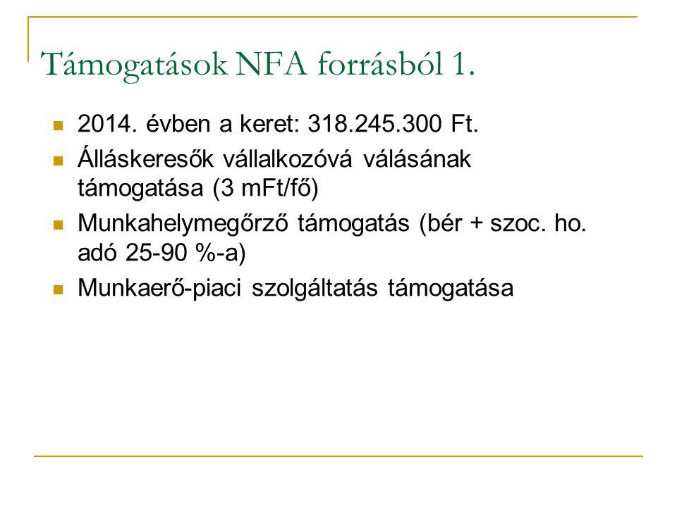 Támogatások NFA forrásból 1. 2014. évben a keret: 318.245.300 Ft. Álláskeresők vállalkozóvá válásának támogatása (3 mFt/fő) Munkahelymegőrző támogatás