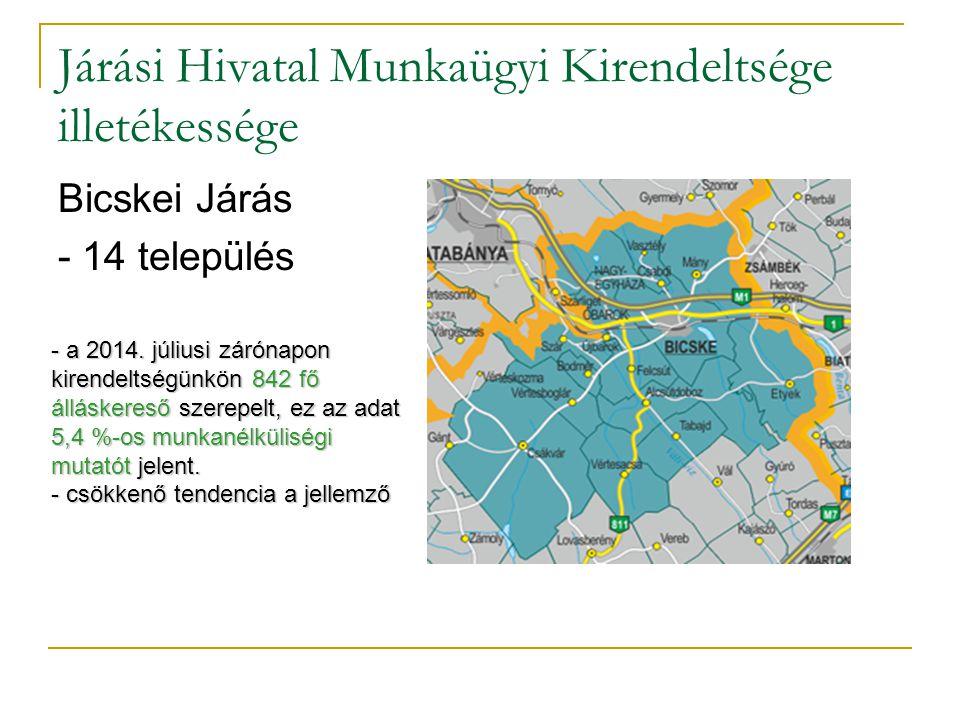 Járási Hivatal Munkaügyi Kirendeltsége illetékessége Bicskei Járás - 14 település - a 2014. júliusi zárónapon kirendeltségünkön 842 fő álláskereső sze