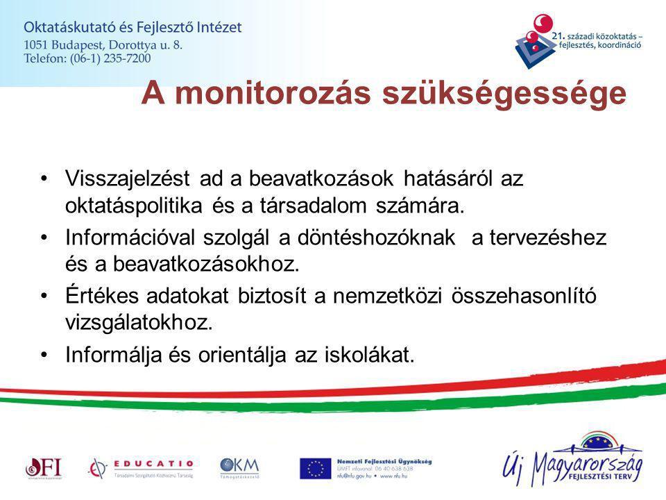 A monitorozás szükségessége Visszajelzést ad a beavatkozások hatásáról az oktatáspolitika és a társadalom számára.