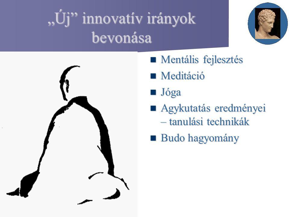 """""""Új"""" innovatív irányok bevonása Mentális fejlesztés Mentális fejlesztés Meditáció Meditáció Jóga Jóga Agykutatás eredményei – tanulási technikák Agyku"""