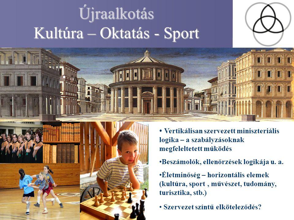 Újraalkotás Kultúra – Oktatás - Sport Vertikálisan szervezett miniszteriális logika – a szabályzásoknak megfeleltetett működés Beszámolók, ellenőrzése